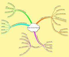Guida condivisa da @DM LABO su come creare un piano editoriale su Twitter