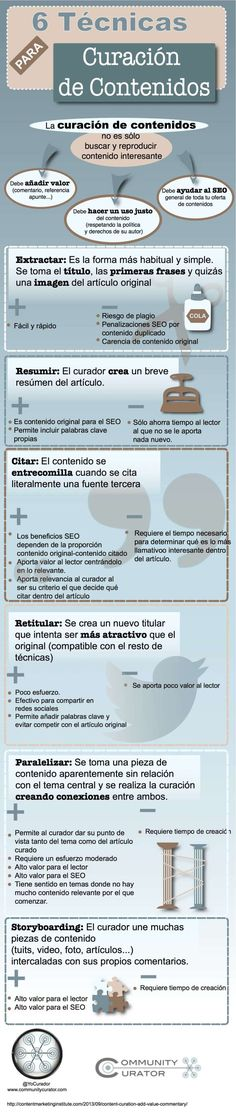 6 técnicas para Curación de Contenidos #infografia #infographic #marketing