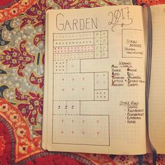 See this Instagram photo by @backyardbujo • garden plan for a bullet journal / urban homestead