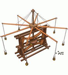 Leonardo da Vinci Kits: Multiple Sling