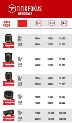 solo-smg-Daftar Harga Lensa Nikon Weekday
