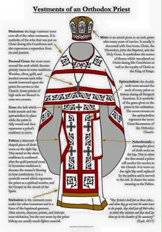Orthodox Priest's Vestments