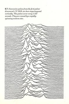 Reverse design by Peter Saville for Joy Division 'Unknown Pleasures'. It presents successive pulses from the first pulsar discovered, PSR referred to in the context of this album by its older name, CP 1919 Peter Saville, Herb Lubalin, Joy Division Tattoo, Silkscreen, Neutron Star, Unknown Pleasures, Pulsar, Green Man, Temporary Tattoo