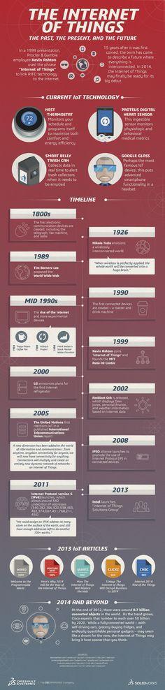 Internet de las cosas #infografia