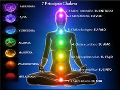 Equilibrando os 7 chakras em 7 minutos