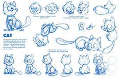 cat_model_sheet.jpg 900×582 píxeles