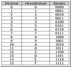 numerotations_thumb.jpg (385×360)