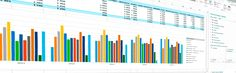 Business intelligence-løsning for Hydro Aluminium > Appex Business Intelligence Solutions, Bar Chart, Products, Bar Graphs, Gadget