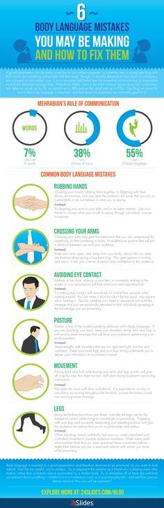 Lichaamstaal fouten infographic