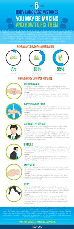 Always remember your body language - 6 Body Language Mistakes & how to correct them