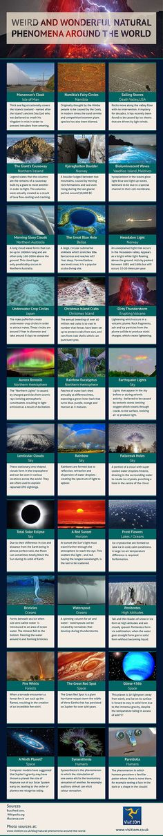 Volcanic lightning, 600-mile-long clouds and mesmerising ocean sinkholes: Infographic highlights the world's weirdest and most wonderful natural phenomena | Daily Mail Online