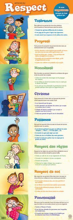 Voici une affiche pour favoriser les bons comportements de vos enfants et ce, pour tous les milieux! École, amis, maison....