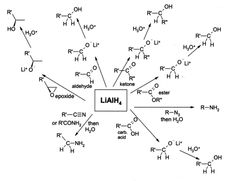 Reducing Agent reactions--LiAlH4