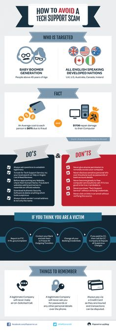 How to Avoid Tech Support Scam Ireland Facts, Career Development, Tech Support, Technology, Suckers, Infographics, Police, Finance, Students