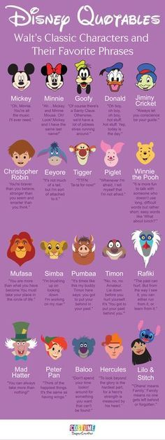 Quotes from your favorite Disney characters all on one infographic.