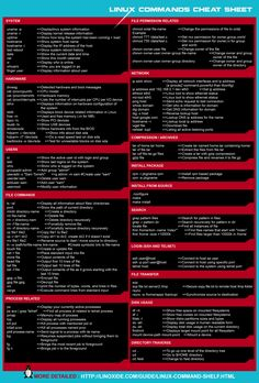 Linux commands cheat sheet - I'm Programmer