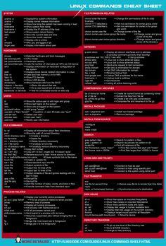 Linux commands cheat sheet - I'm Programmer