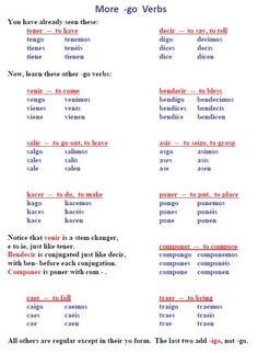 FREE 19-page worksheet packet on Spanish -go verbs (venir, salir, etc) -- easy…