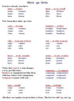 spanishplans   Spanish Lesson Plans and Units, worksheets ...