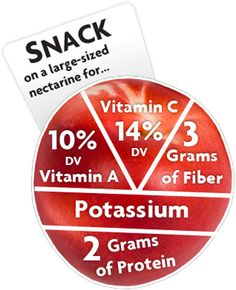 Nectarine-Nutrition-Infographic.png