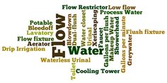 Innovative solutions for water efficiency should include not only a reduction in the amount of potable water used, but also a reduction in the use of non-potable water where appropriate (for flushing toilets, watering the landscape, etc).