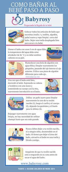 #Bañaraunbebé recién nacido por primera vez, es uno de esos acontecimientos que se aprenden a disfrutar poco a poco. El momento del baño es ideal para jugar, disfrutar y potenciar vínculos con nuestro bebé.