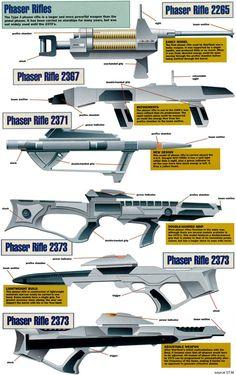 Star Trek Phaser, Star Trek Starships, Star Trek Enterprise, Star Trek Data, Star Trek Ships, Deep Space Nine, Star Trek Bridge, United Federation Of Planets, Star Wars Spaceships