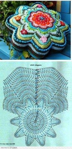 New ideas crochet afghan lace beautiful Crochet Cushion Cover, Crochet Pillow Pattern, Crochet Mandala Pattern, Crochet Cushions, Crochet Flower Patterns, Crochet Diagram, Crochet Squares, Crochet Doilies, Knitting Patterns