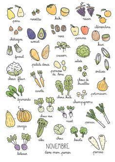 Fruits & Vegetables calendar on Behance Paleo Protein Powder, Recipe Drawing, Pomes, Garden Journal, Food Journal, Journal Ideas, Fruit And Veg, Bullet Journal Inspiration, Veggies