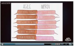 Enjoying #agile2015 keynote from @TheImprovEffect. Thanks for sharing @AgileAlliance http://agilealliance.org/resources/learning-center/keynote-individuals-interactions-and-improvization… #agile