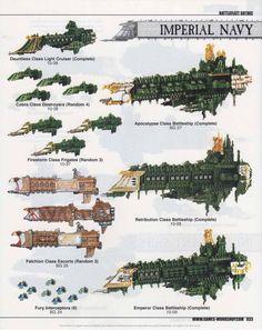 Imperial Navy - Battlefleet Gothic