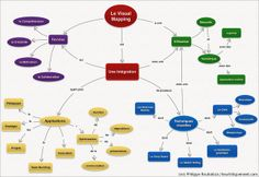 carte_conceptuelle_visual_mapping by Philippe Boukobza, via Flickr