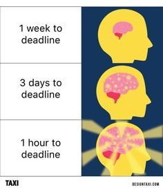 Brain on fire #deadlines