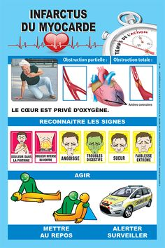 Science infographic and charts Science infographic - Editions IconeGraphic - Premiers Secours, secourisme, sapeurs pompiers Infographic Description Daily Health Tips, Health Advice, Health And Wellness, Health Fitness, French Practice, News Health, Anatomy And Physiology, Nurse Life, Nursing Students