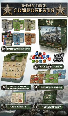 In D-Day Dice, players are Allied soldiers trying to organise improvised units for an attack against a machine-gun nest. Each player starts the game with a unit of a few soldiers and nothing else. As the game progresses, players roll dice to collect resources and advance on the beach, sector by sector, as the unit grows stronger and deadlier