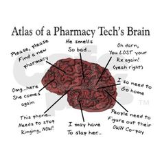 Atlas of a Pharmacy Tech's Brain