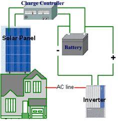 off-grid-solar-system