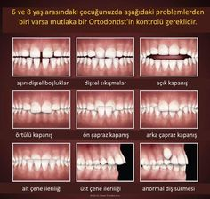 Look out for these dental problems in growing; Get more Updates and offers, Contact, Address, Location, Maps for Complete Dental Solutions Dental Assistant Study, Dental Hygiene Student, Dental Humor, Dental Hygienist, Dental Implants, Dental Surgery, Dentist Jokes, Dental Quotes, Medical Students