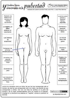 Cambios físicos y emocionales en la pubertad