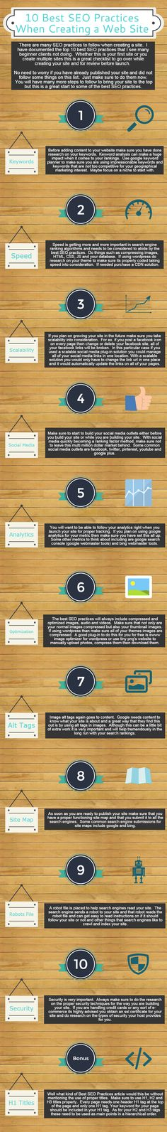 10 Best SEO Practices When Creating a Web Site