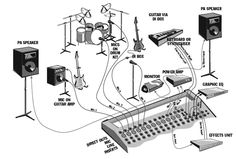 sound set up for sound system - Yahoo Image Search Results Audio Studio, Music Studio Room, Sound Studio, Home Recording Studio Setup, Home Studio Setup, Music Mixer, Dj Setup, Recorder Music, Music Lessons
