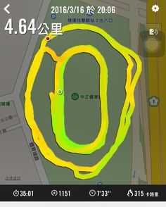 End  #高雄 #中正技擊館 #中正體育場 #跑步 #nike #running #runningman by hw0721