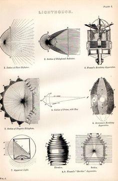 1880 PRINT ~ LIGHTHOUSE ~ HOLOPHOTAL REFLECTOR FRESNEL'S REVOLVING APPARATUS ETC