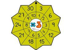 Hojas para repasar las tablas de multiplicar - Imagenes Educativas