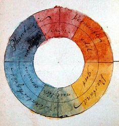 How to spin the colour wheel - with Newton, Goethe, Mondrian, Turner, the Bauhaus and more! | Tate