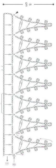 Crochet Edging And Borders - Crochet Cord, Crochet Diy, Filet Crochet, Crochet Shawl, Crochet Boarders, Crochet Lace Edging, Crochet Doilies, Crochet Stitches Chart, Crochet Diagram