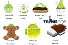 "The world is running behind Google's Android operating system and the company is now working hard to provide its next version after 4.1 Jelly Bean operating system. As per the reports, the new version would be Android 4.2 Key Lime Pie which was spotted in its server logs. If considered some other reports, Google has codenamed this new version as ""Key Lime Pie"". Once again a delicious food item that lures you to have it!"