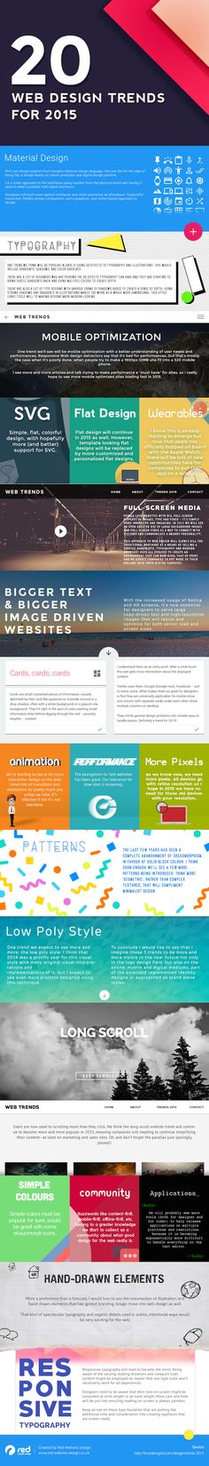[Infographic] Web Design trends 2015. An half is the same of 2014!