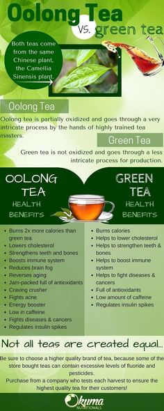 Oolong tea and green tea are similar in their health benefits, but oolong tea not only tastes WAY better...it's been shown to crush green tea in weight loss benefits! #oolongtea #weightlosstea
