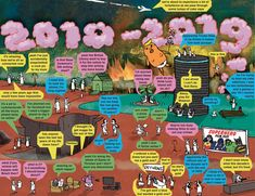 Guardian - End of Decade — The Official Home of Modern Toss Stream Of Consciousness, David Cameron, Love Island, Tossed, The Guardian, Things To Think About, Culture, Modern, Nail
